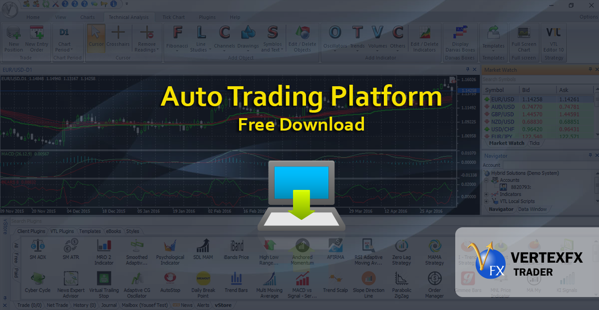 Automated forex trading software free download